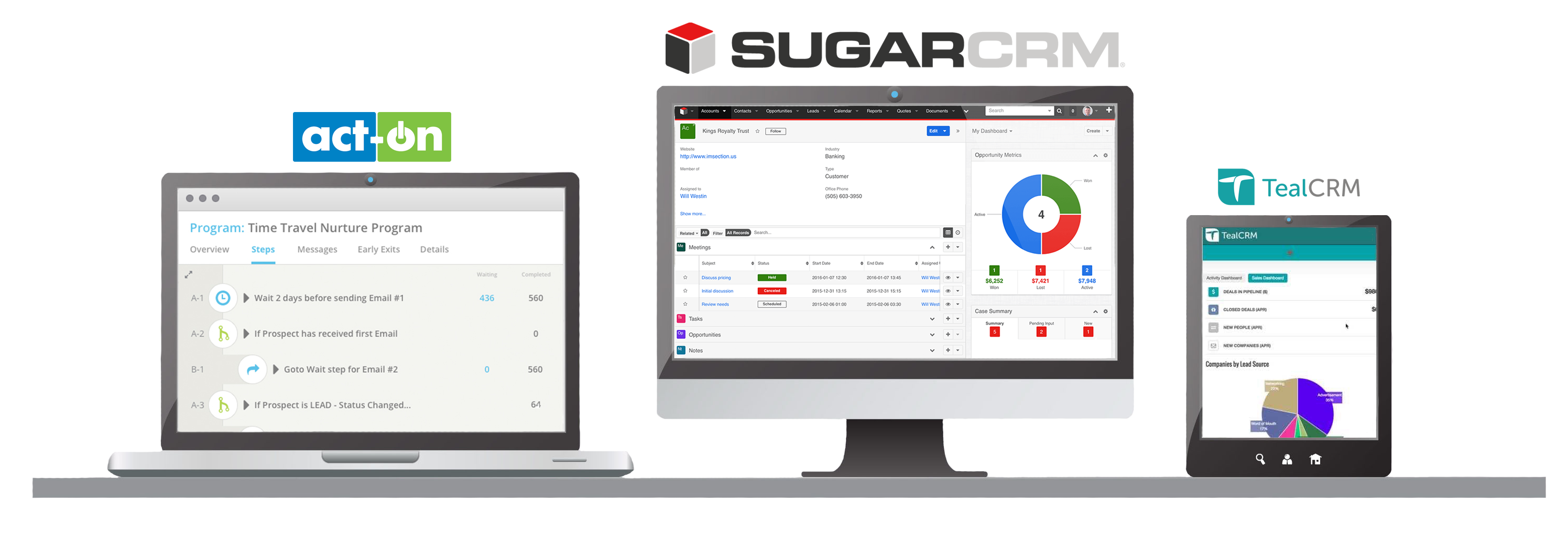 Eligeo CRM | SugarCRM | Act-On Marketing Automation | TealCRM