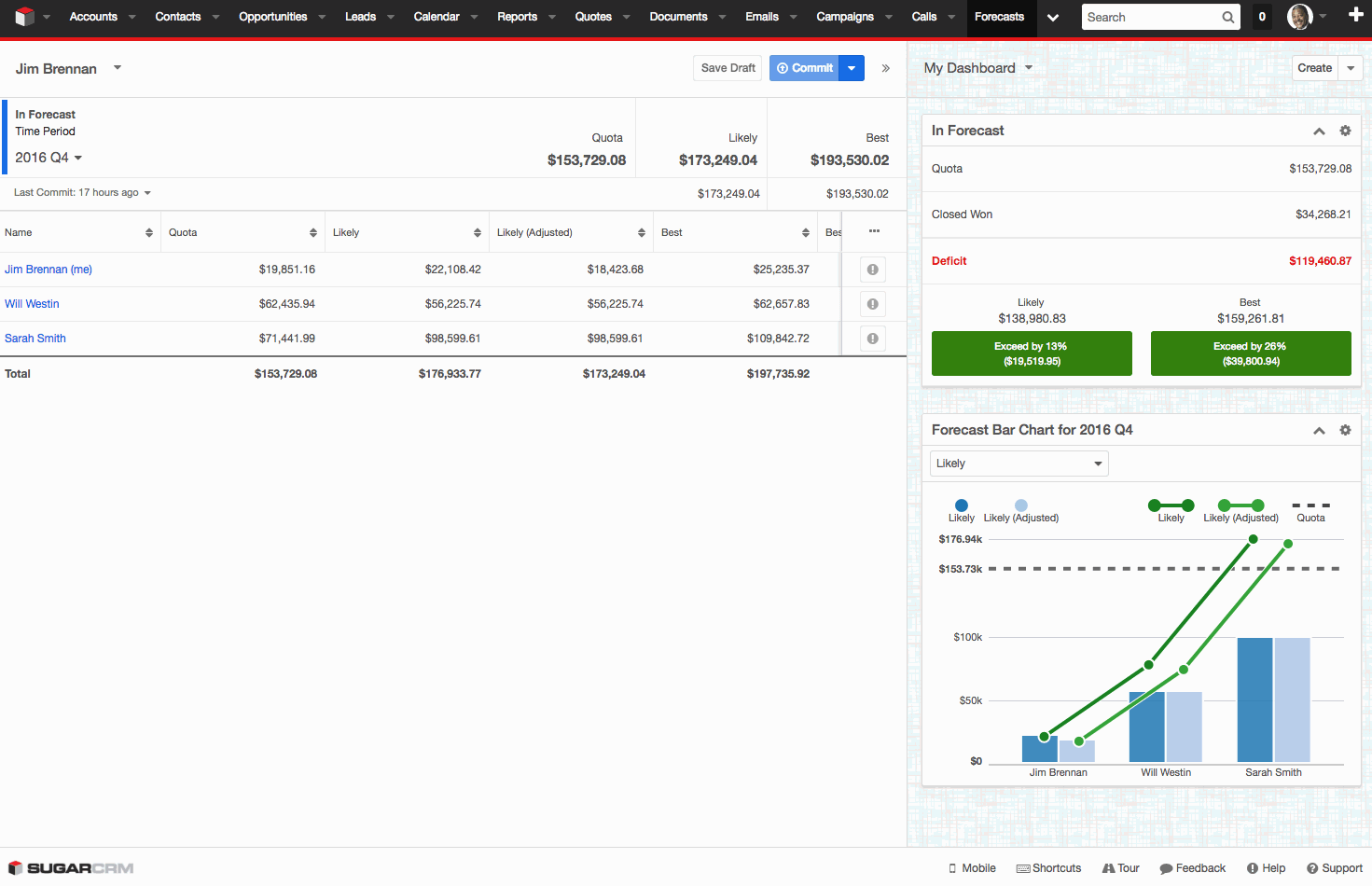 SugarCRM Forecasts Screenshot