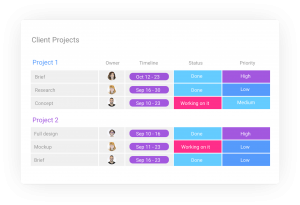 monday project's dashboard